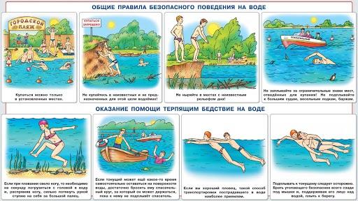 Центр ГИМС ГУ МЧС России по Смоленской области  Правила поведения на воде